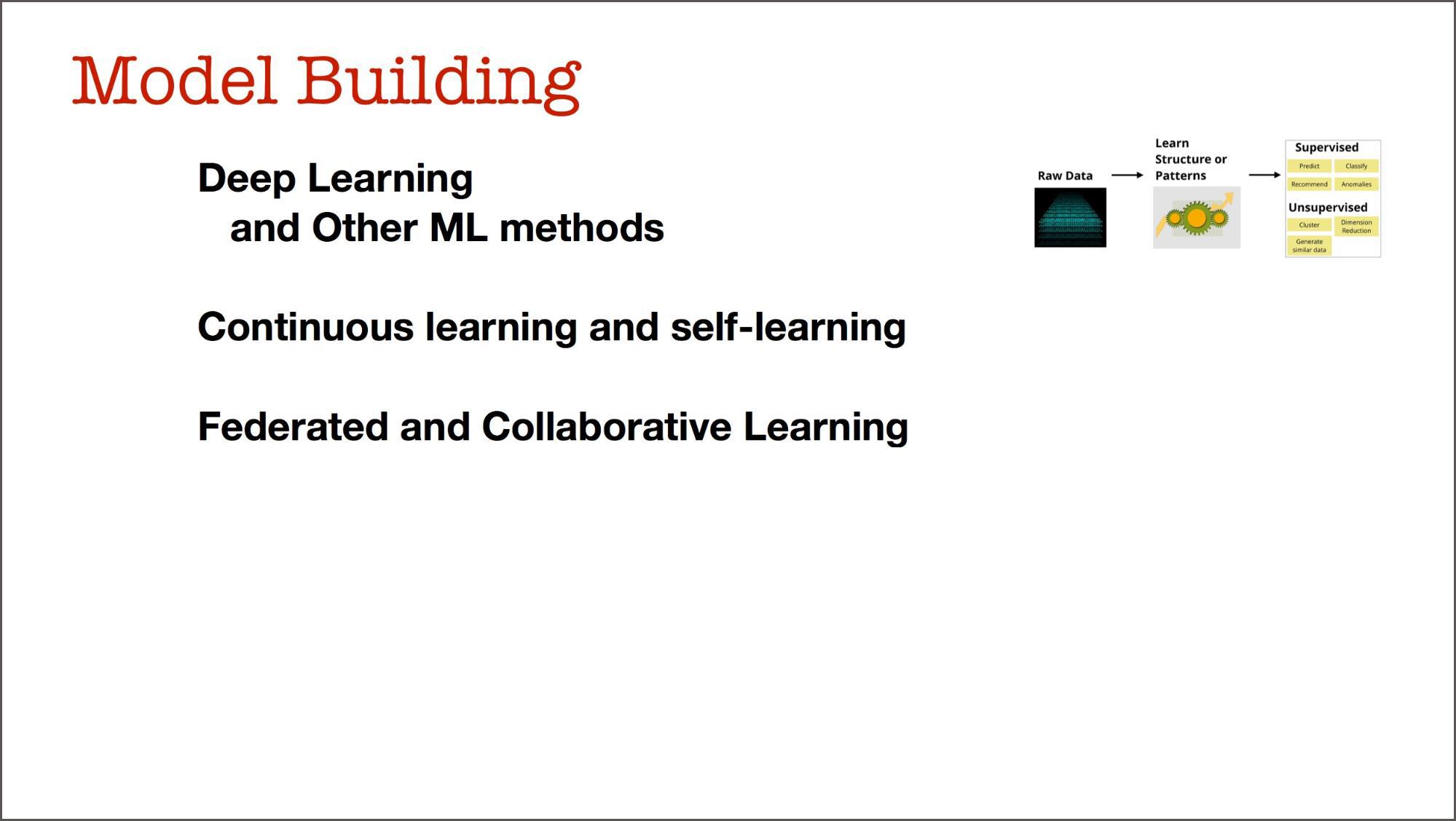 machine learning model building methods