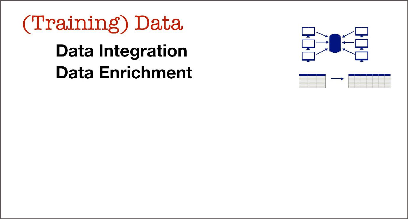 training data integration