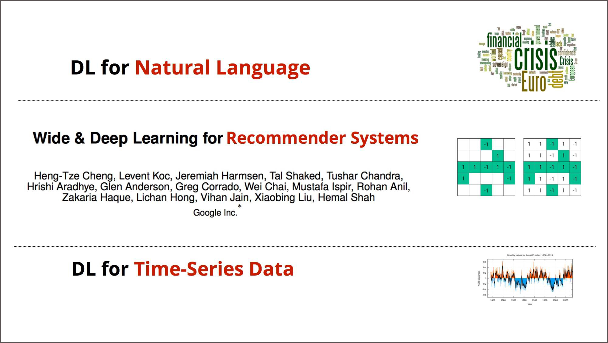 deep learning for natural language