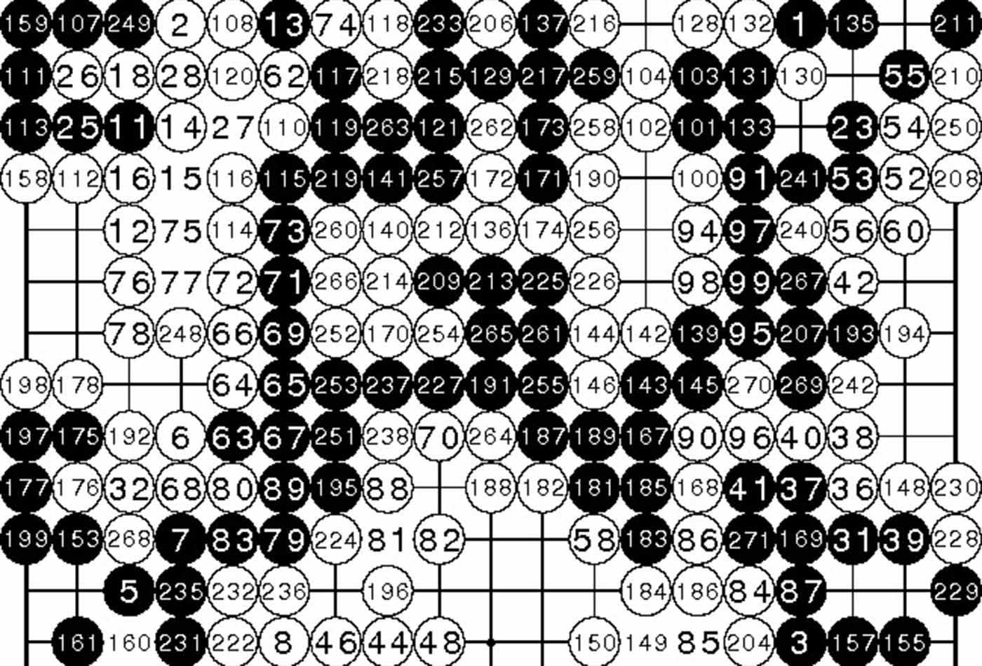 Fan Hui vs. AlphaGo – Game 1.