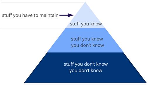 Mark's Pyramid-mid-career