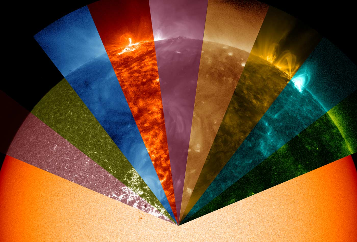 NASA's Solar Dynamics Observatory showing the wide range of the Sun's wavelengths.