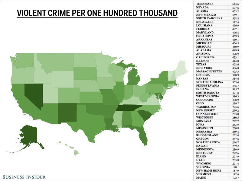 violent crime per one hundred thousand people